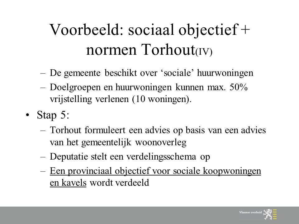 Voorbeeld: sociaal objectief + normen Torhout (IV) –De gemeente beschikt over 'sociale' huurwoningen –Doelgroepen en huurwoningen kunnen max.