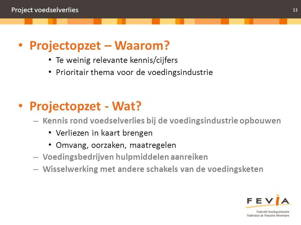 11 Project voedselverlies Projectopzet – Waarom? Te weinig relevante kennis/cijfers Prioritair thema voor de voedingsindustrie Projectopzet - Wat? – K
