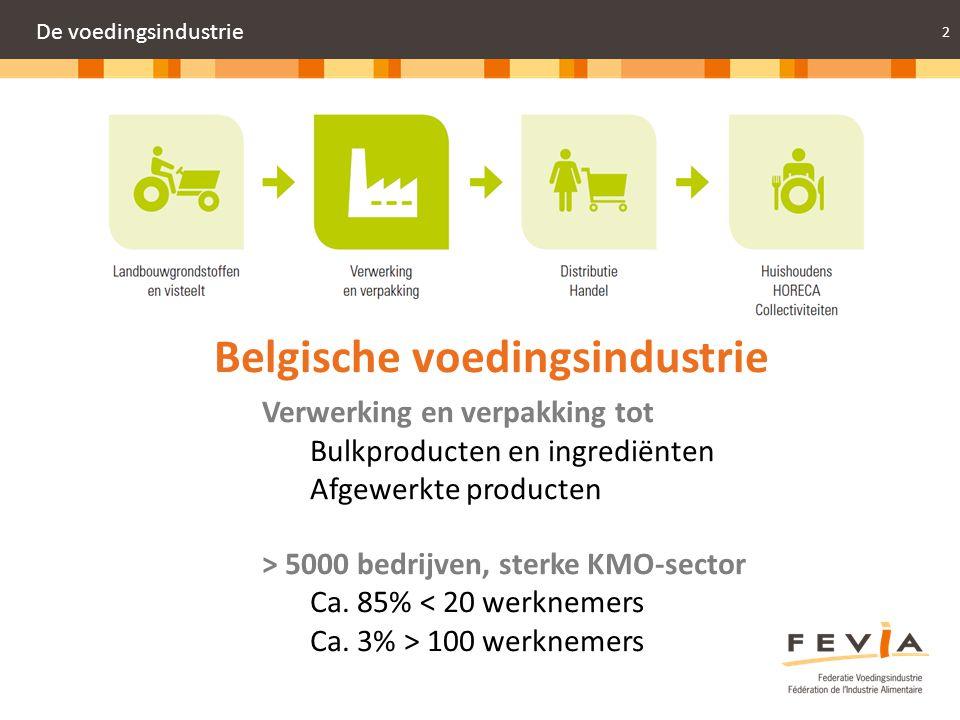 2 De voedingsindustrie Belgische voedingsindustrie Verwerking en verpakking tot Bulkproducten en ingrediënten Afgewerkte producten > 5000 bedrijven, s