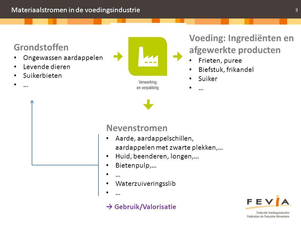 3 Materiaalstromen in de voedingsindustrie Grondstoffen Ongewassen aardappelen Levende dieren Suikerbieten … Voeding: Ingrediënten en afgewerkte produ