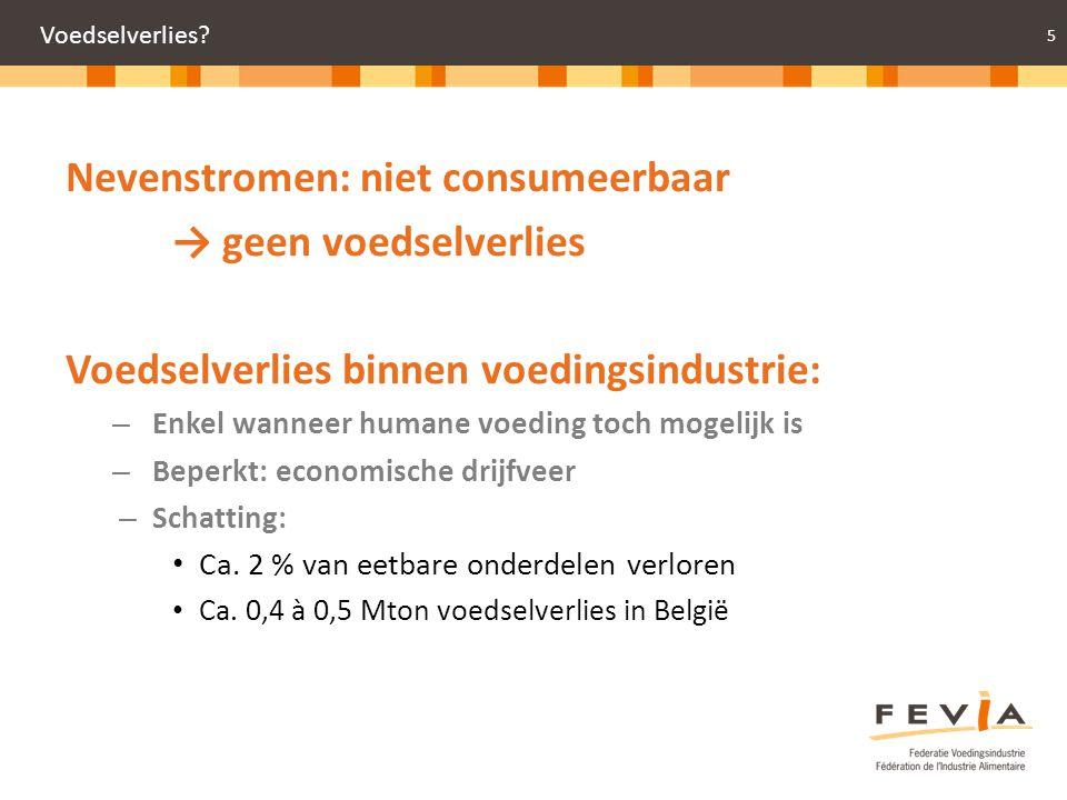 6 Schattingen voor de voedingsindustrie in Vlaanderen BronSchattingOpmerkingen OVAM, Studie ketenperspectief 1.073.000 tonAfvalstatistieken (incl.