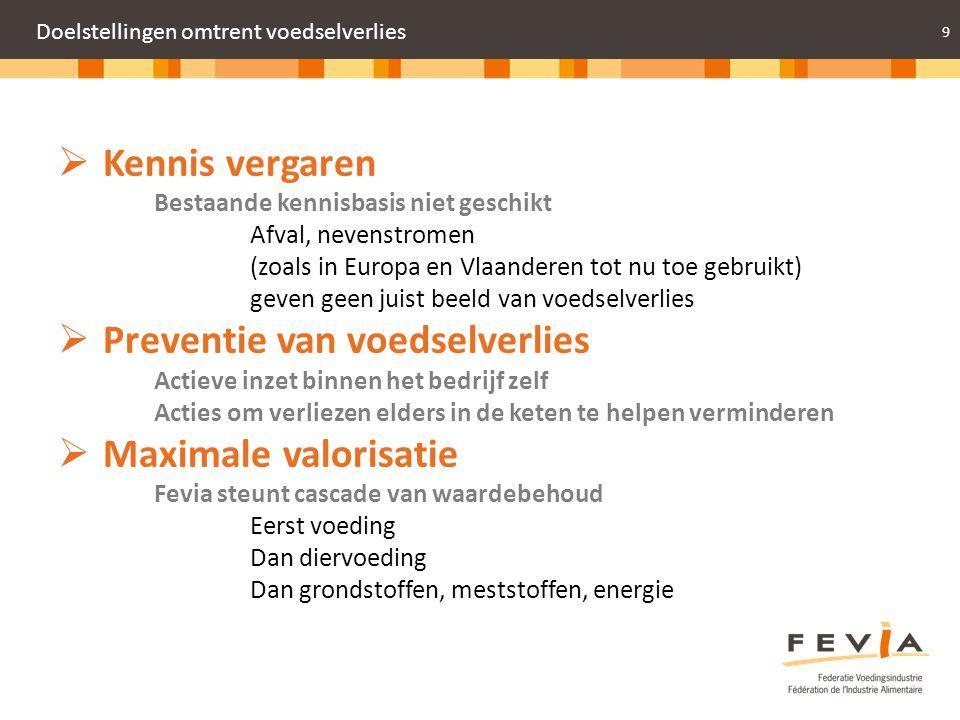 9 Doelstellingen omtrent voedselverlies  Kennis vergaren Bestaande kennisbasis niet geschikt Afval, nevenstromen (zoals in Europa en Vlaanderen tot n