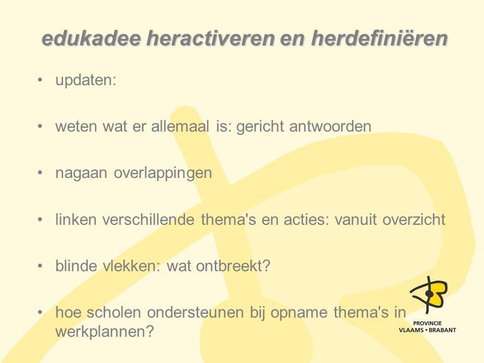 updaten: weten wat er allemaal is: gericht antwoorden nagaan overlappingen linken verschillende thema's en acties: vanuit overzicht blinde vlekken: wa
