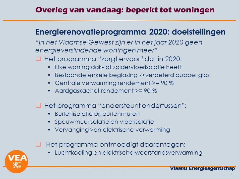 11 Overleg van vandaag: beperkt tot woningen Energierenovatieprogramma 2020: doelstellingen In het Vlaamse Gewest zijn er in het jaar 2020 geen energieverslindende woningen meer  Het programma zorgt ervoor dat in 2020: Elke woning dak- of zoldervloerisolatie heeft Bestaande enkele beglazing ->verbeterd dubbel glas Centrale verwarming rendement >= 90 % Aardgaskachel rendement >= 90 %  Het programma ondersteunt ondertussen : Buitenisolatie bij buitenmuren Spouwmuurisolatie en vloerisolatie Vervanging van elektrische verwarming  Het programma ontmoedigt daarentegen: Luchtkoeling en elektrische weerstandsverwarming
