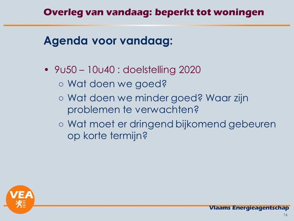 16 Overleg van vandaag: beperkt tot woningen Agenda voor vandaag: 9u50 – 10u40 : doelstelling 2020 ○Wat doen we goed.