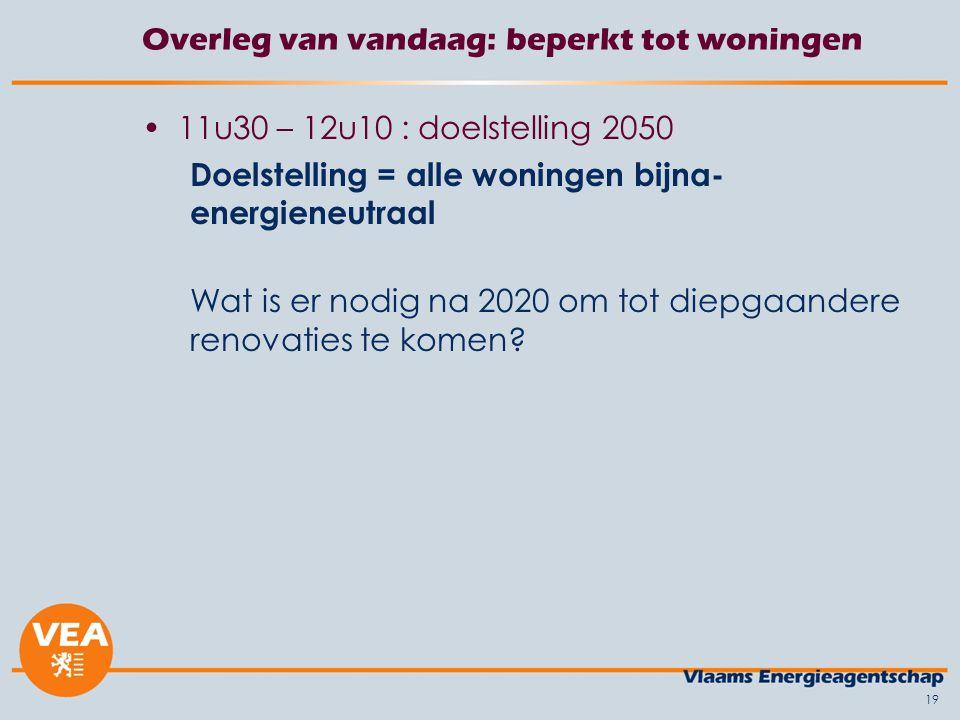 19 Overleg van vandaag: beperkt tot woningen 11u30 – 12u10 : doelstelling 2050 Doelstelling = alle woningen bijna- energieneutraal Wat is er nodig na 2020 om tot diepgaandere renovaties te komen