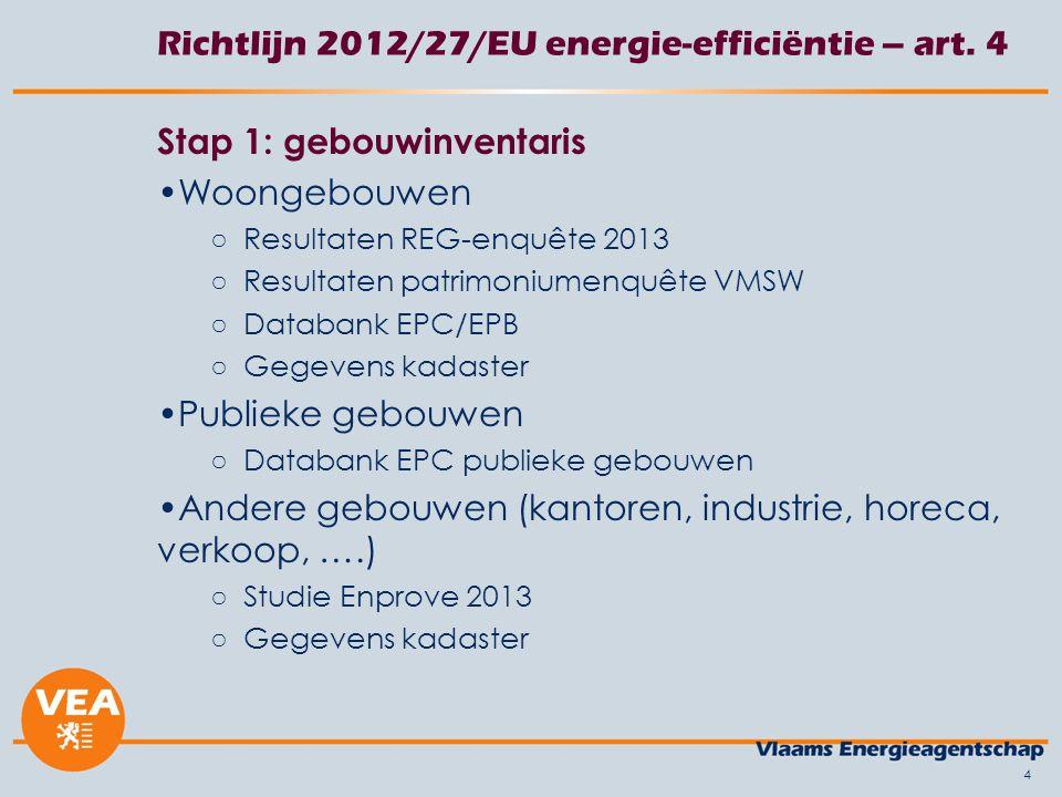 4 Richtlijn 2012/27/EU energie-efficiëntie – art.