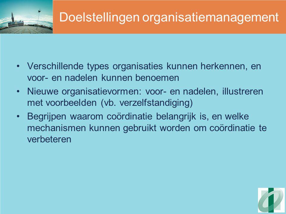 Organisatiemanagement in de publieke sector I.Structuur en typologieën van organisaties II.Organisatievormen III.Het hoe en wat van coördinatie