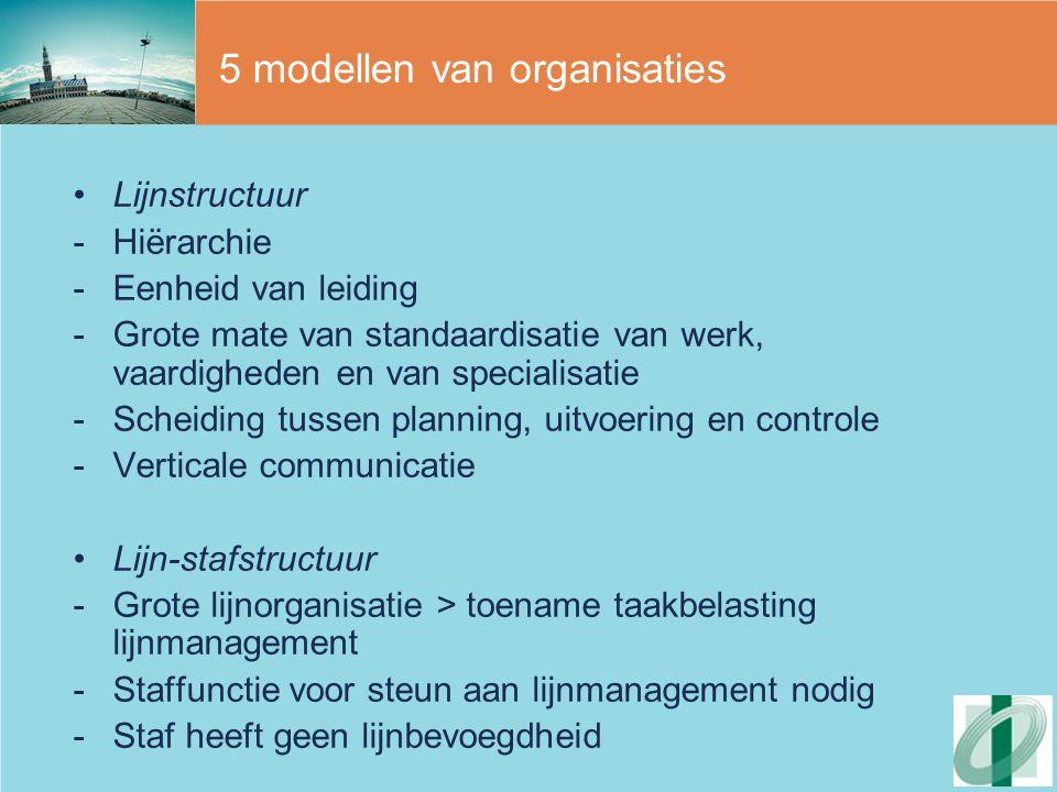 II. Het organiseren van publieke taakuitvoering Diverse organisatievormen en praktijkvoorbeelden