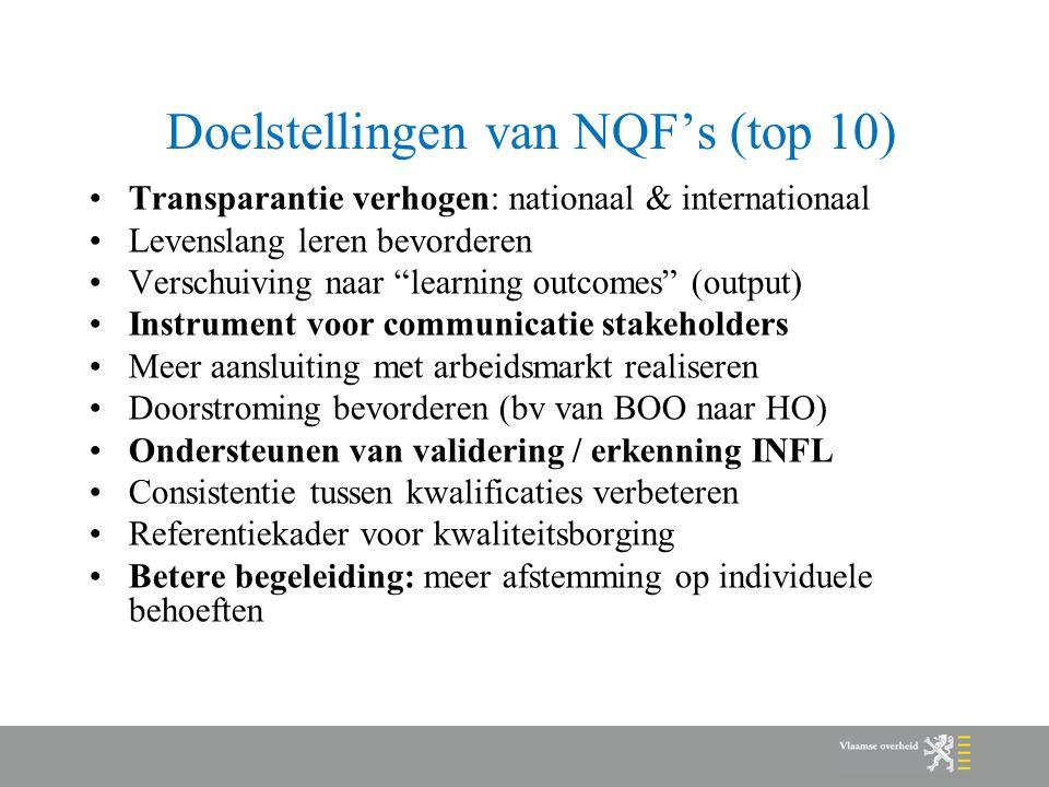"""Doelstellingen van NQF's (top 10) Transparantie verhogen: nationaal & internationaal Levenslang leren bevorderen Verschuiving naar """"learning outcomes"""""""