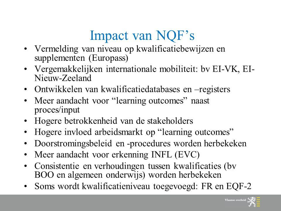 Impact van NQF's Vermelding van niveau op kwalificatiebewijzen en supplementen (Europass) Vergemakkelijken internationale mobiliteit: bv EI-VK, EI- Nieuw-Zeeland Ontwikkelen van kwalificatiedatabases en –registers Meer aandacht voor learning outcomes naast proces/input Hogere betrokkenheid van de stakeholders Hogere invloed arbeidsmarkt op learning outcomes Doorstromingsbeleid en -procedures worden herbekeken Meer aandacht voor erkenning INFL (EVC) Consistentie en verhoudingen tussen kwalificaties (bv BOO en algemeen onderwijs) worden herbekeken Soms wordt kwalificatieniveau toegevoegd: FR en EQF-2