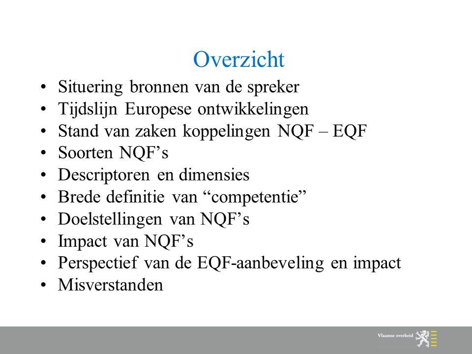 Overzicht Situering bronnen van de spreker Tijdslijn Europese ontwikkelingen Stand van zaken koppelingen NQF – EQF Soorten NQF's Descriptoren en dimensies Brede definitie van competentie Doelstellingen van NQF's Impact van NQF's Perspectief van de EQF-aanbeveling en impact Misverstanden