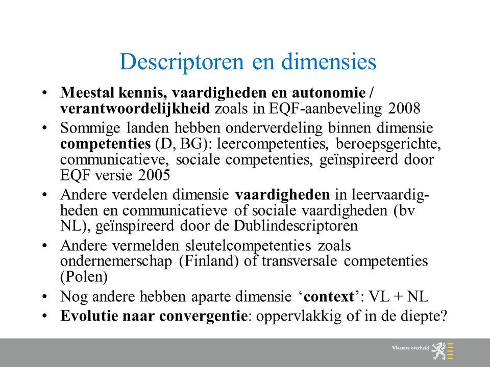 Descriptoren en dimensies Meestal kennis, vaardigheden en autonomie / verantwoordelijkheid zoals in EQF-aanbeveling 2008 Sommige landen hebben onderve