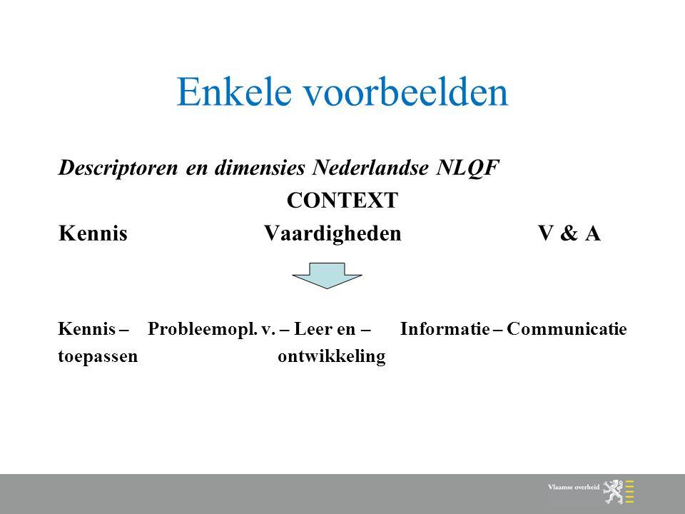 Enkele voorbeelden Descriptoren en dimensies Nederlandse NLQF CONTEXT KennisVaardighedenV & A Kennis – Probleemopl. v. – Leer en – Informatie – Commun