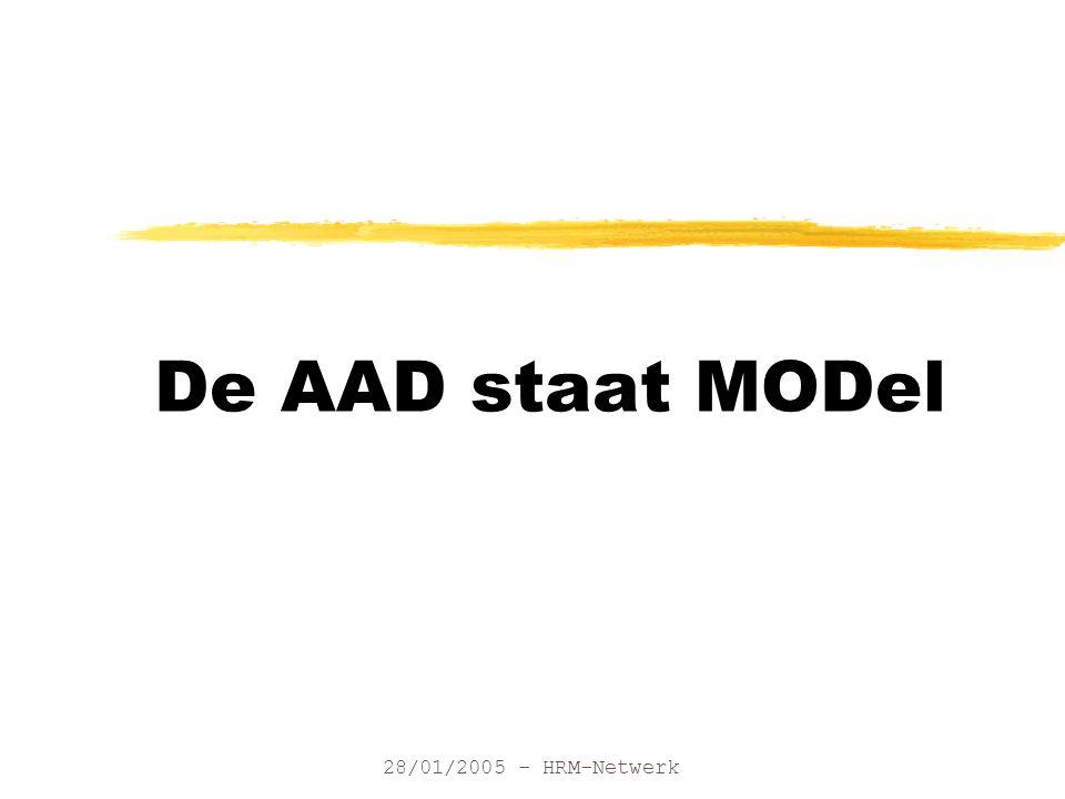 28/01/2005 - HRM-Netwerk De AAD staat MODel