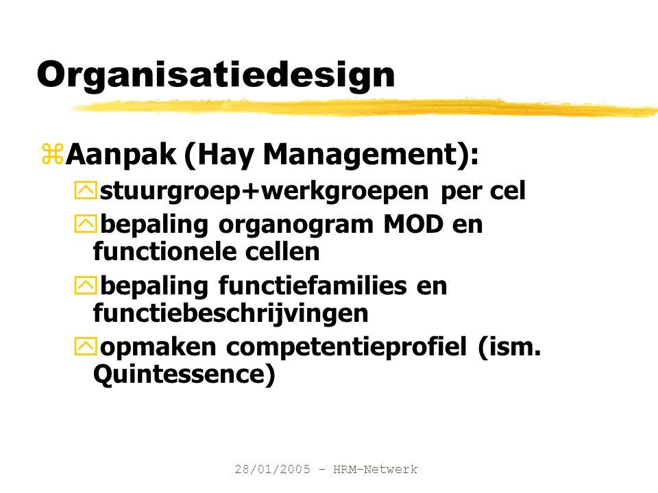 28/01/2005 - HRM-Netwerk Organisatiedesign zAanpak (Hay Management): ystuurgroep+werkgroepen per cel ybepaling organogram MOD en functionele cellen ybepaling functiefamilies en functiebeschrijvingen yopmaken competentieprofiel (ism.
