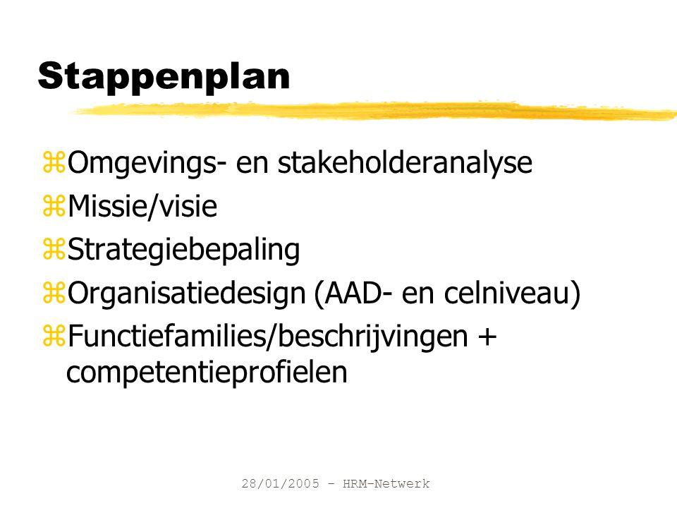 28/01/2005 - HRM-Netwerk Stappenplan zOmgevings- en stakeholderanalyse zMissie/visie zStrategiebepaling zOrganisatiedesign (AAD- en celniveau) zFunctiefamilies/beschrijvingen + competentieprofielen