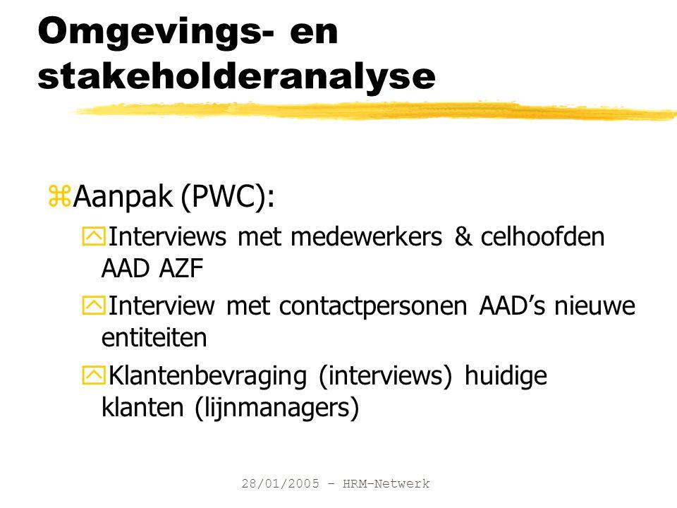 28/01/2005 - HRM-Netwerk Omgevings- en stakeholderanalyse zAanpak (PWC): yInterviews met medewerkers & celhoofden AAD AZF yInterview met contactpersonen AAD's nieuwe entiteiten yKlantenbevraging (interviews) huidige klanten (lijnmanagers)