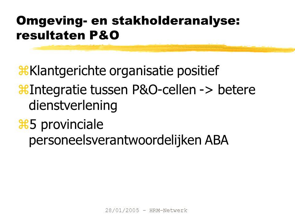 28/01/2005 - HRM-Netwerk Omgeving- en stakholderanalyse: resultaten P&O zKlantgerichte organisatie positief zIntegratie tussen P&O-cellen -> betere dienstverlening z5 provinciale personeelsverantwoordelijken ABA