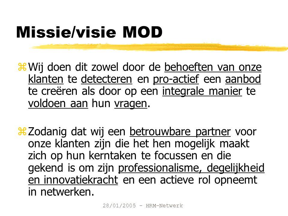 28/01/2005 - HRM-Netwerk Missie/visie MOD zWij doen dit zowel door de behoeften van onze klanten te detecteren en pro-actief een aanbod te creëren als door op een integrale manier te voldoen aan hun vragen.