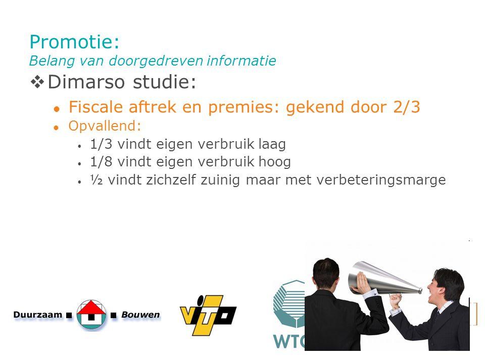 Promotie: Belang van doorgedreven informatie  Dimarso studie: Fiscale aftrek en premies: gekend door 2/3 Opvallend: 1/3 vindt eigen verbruik laag 1/8