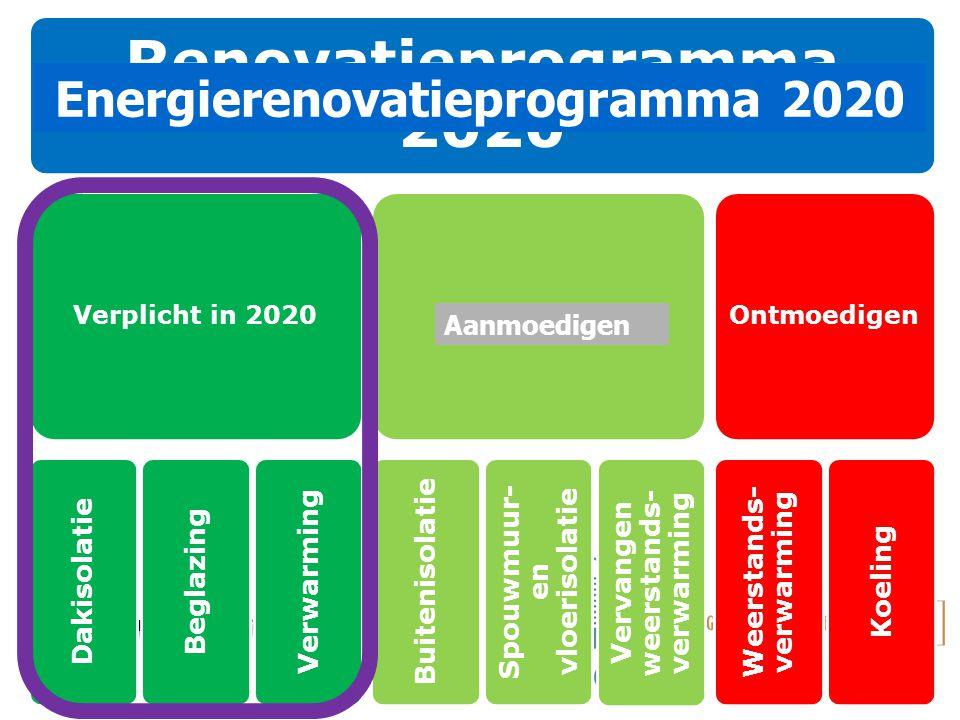 Renovatieprogramma 2020 Verplicht in 2020 Dakisolatie Beglazing Verwarming aanmoedigen Buitenisolatie Spouwmuur- en vloerisolatie Vervangen weerstands