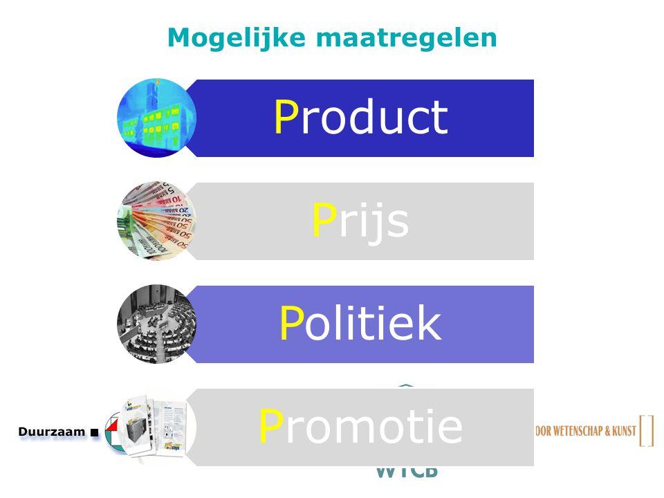 Mogelijke maatregelen Product Prijs Politiek Promotie