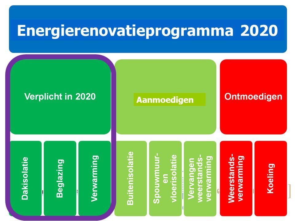 Aanmoedigen Energierenovatieprogramma 2020