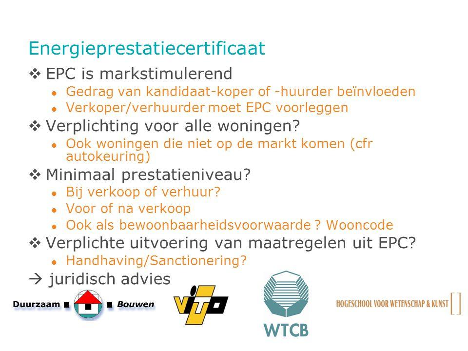 Energieprestatiecertificaat  EPC is markstimulerend Gedrag van kandidaat-koper of -huurder beïnvloeden Verkoper/verhuurder moet EPC voorleggen  Verp