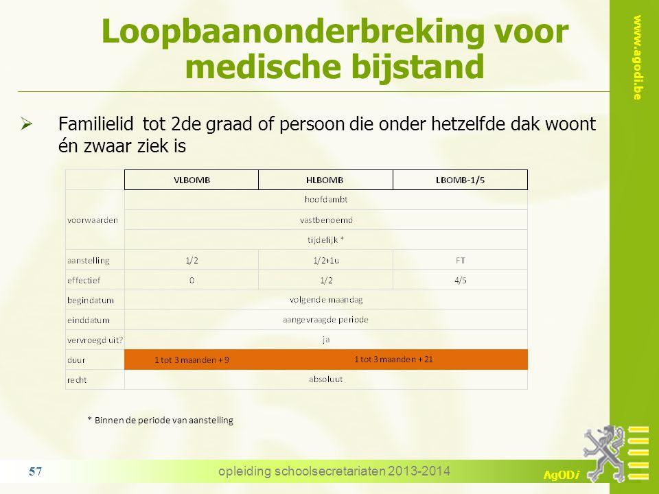 www.agodi.be AgODi Loopbaanonderbreking voor medische bijstand opleiding schoolsecretariaten 2013-2014 57  Familielid tot 2de graad of persoon die on