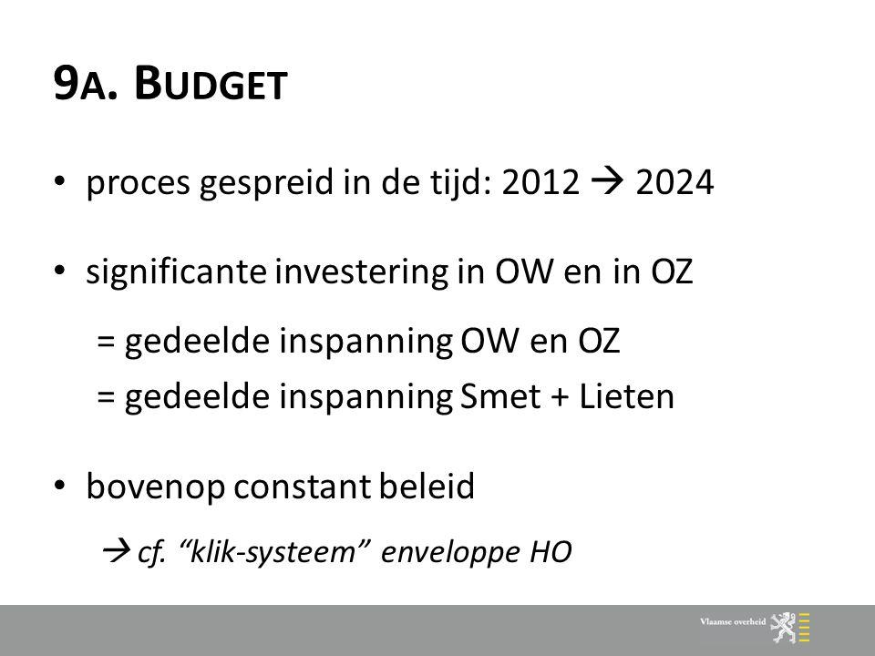 9 A. B UDGET proces gespreid in de tijd: 2012  2024 significante investering in OW en in OZ = gedeelde inspanning OW en OZ = gedeelde inspanning Smet