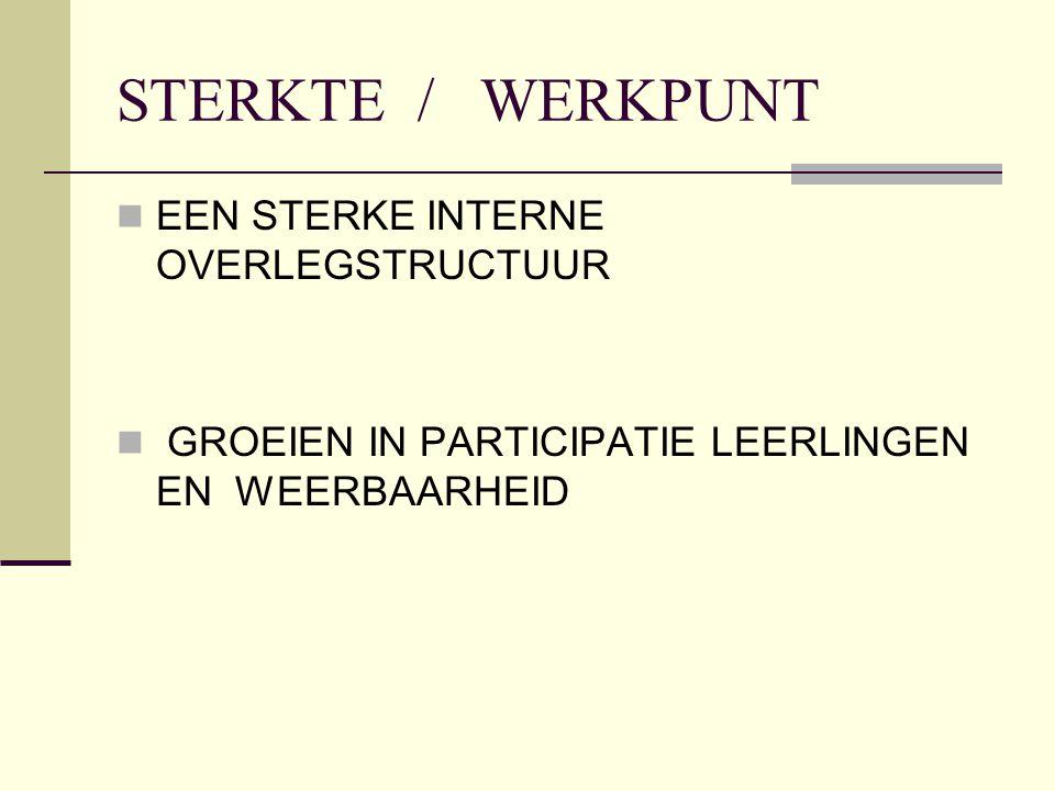 STERKTE / WERKPUNT EEN STERKE INTERNE OVERLEGSTRUCTUUR GROEIEN IN PARTICIPATIE LEERLINGEN EN WEERBAARHEID