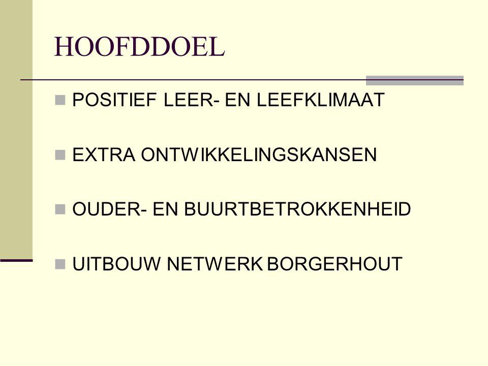 HOOFDDOEL POSITIEF LEER- EN LEEFKLIMAAT EXTRA ONTWIKKELINGSKANSEN OUDER- EN BUURTBETROKKENHEID UITBOUW NETWERK BORGERHOUT