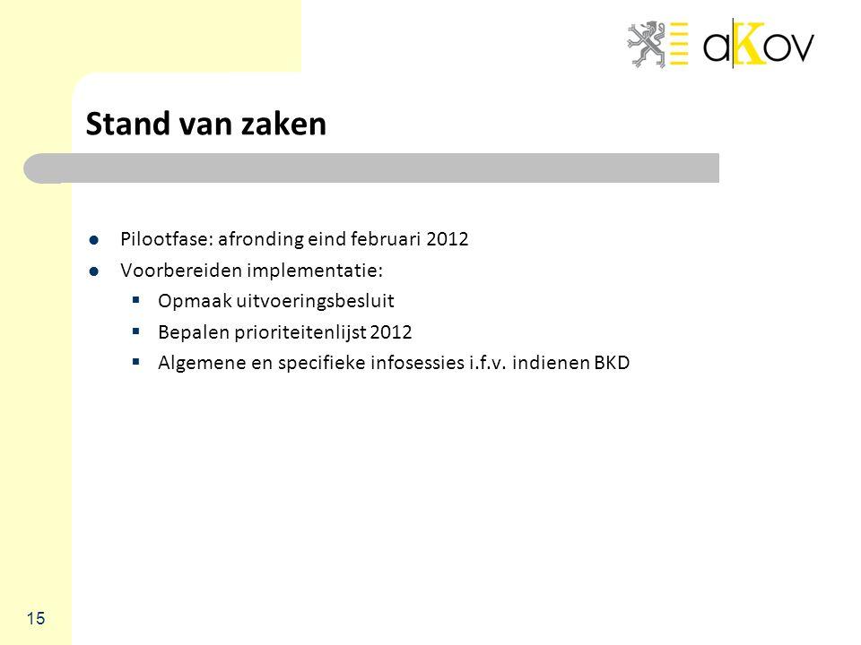 Stand van zaken Pilootfase: afronding eind februari 2012 Voorbereiden implementatie:  Opmaak uitvoeringsbesluit  Bepalen prioriteitenlijst 2012  Al