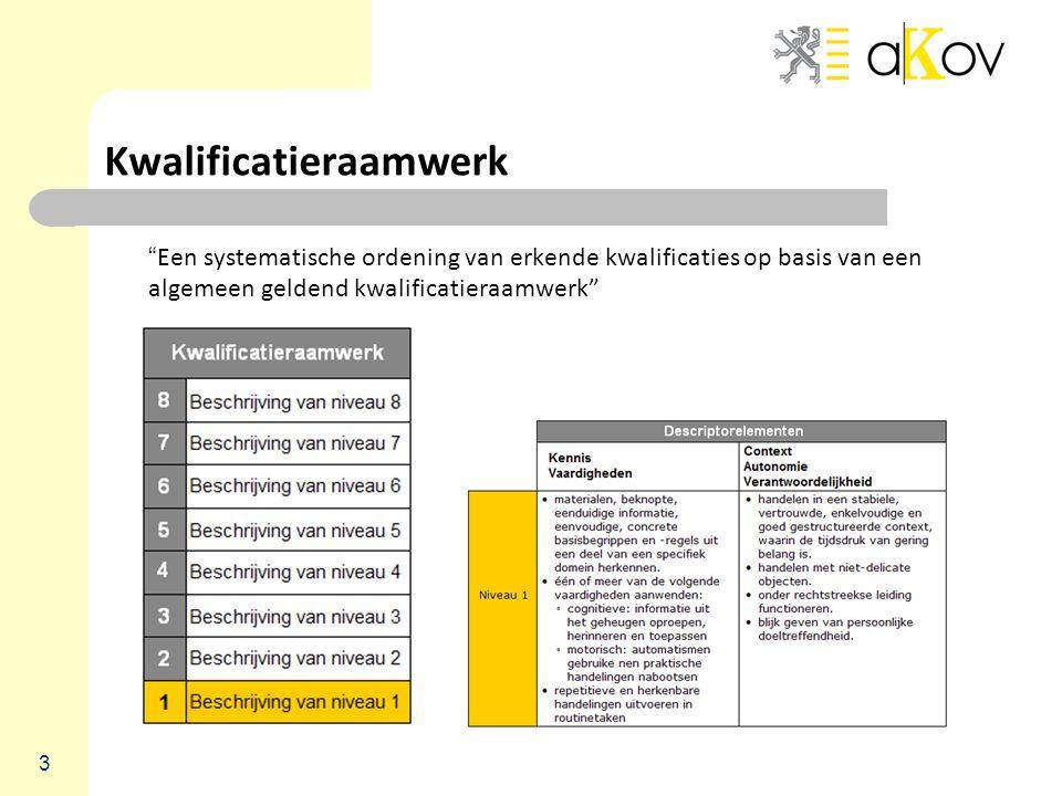 Logica van de Vlaamse kwalificatiestructuur 1 Rome 2 Competent 3 Beroepskwalificatiedossier (BKD) 4 Beroepskwalificatie (BK) 5 Onderwijskwalificatie (OK) 6 Opleidingenstructuur 7 Onderwijsprogrammatie 4