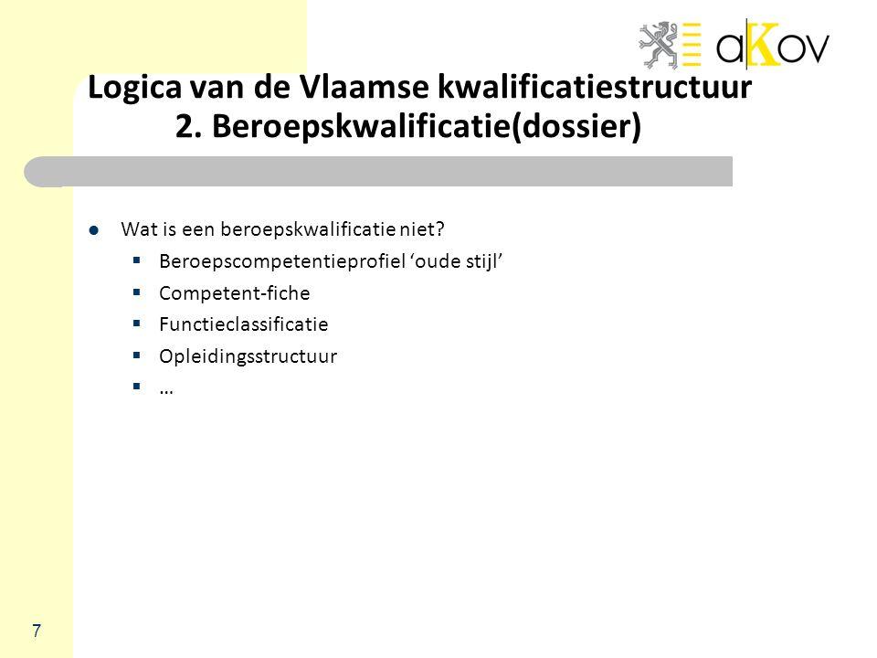 Logica van de Vlaamse kwalificatiestructuur 2. Beroepskwalificatie(dossier) Wat is een beroepskwalificatie niet?  Beroepscompetentieprofiel 'oude sti