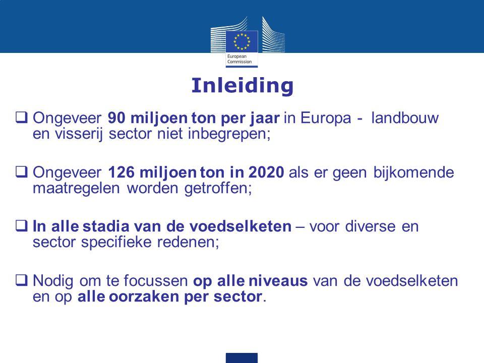 Inleiding  Ongeveer 90 miljoen ton per jaar in Europa - landbouw en visserij sector niet inbegrepen;  Ongeveer 126 miljoen ton in 2020 als er geen b