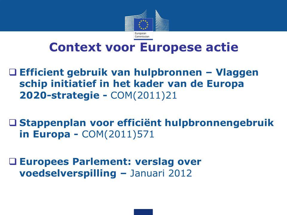 Context voor Europese actie  Efficient gebruik van hulpbronnen – Vlaggen schip initiatief in het kader van de Europa 2020-strategie - COM(2011)21  S