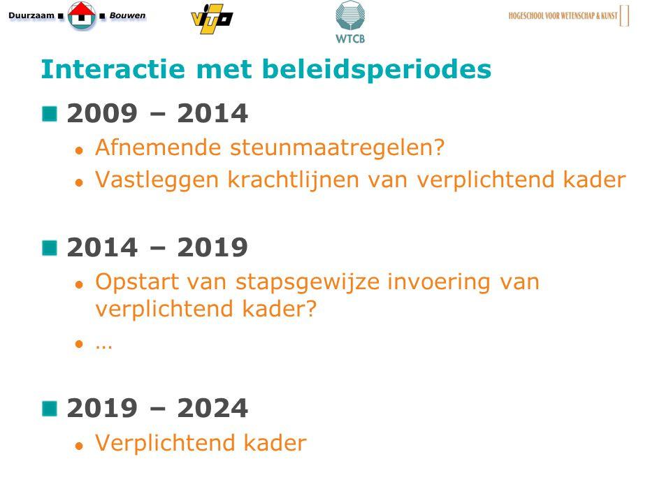 Interactie met beleidsperiodes 2009 – 2014 Afnemende steunmaatregelen.