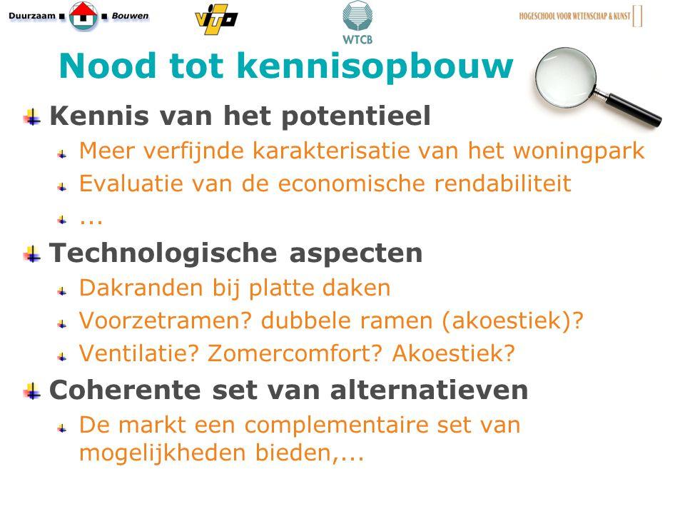 Nood tot kennisopbouw Kennis van het potentieel Meer verfijnde karakterisatie van het woningpark Evaluatie van de economische rendabiliteit...