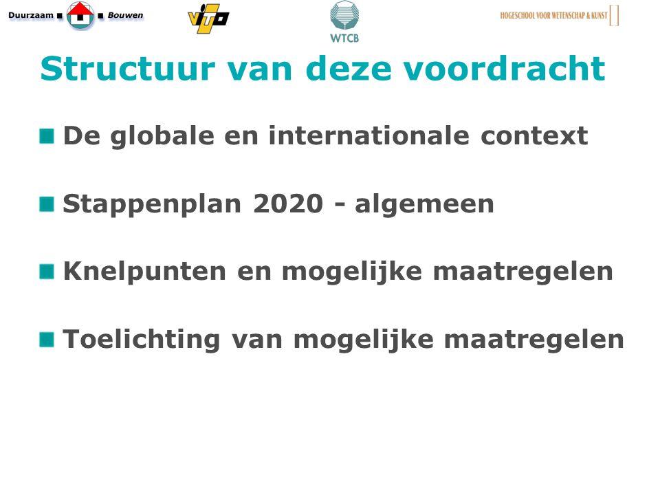 Structuur van deze voordracht De globale en internationale context Stappenplan 2020 - algemeen Knelpunten en mogelijke maatregelen Toelichting van mogelijke maatregelen 3