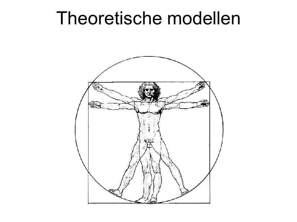 horizon- verruiming beslissings- strategieën zelfconcept- verheldering ° KS LS SO HO levenslang leren/leven Cirkel-/Driehoeksmodel