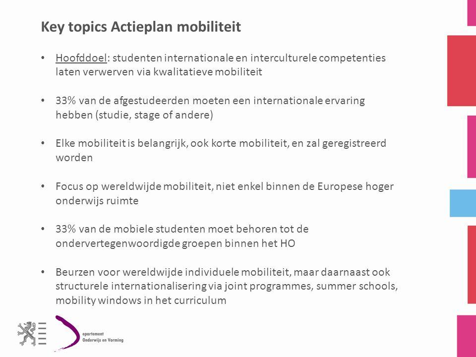 Key topics Actieplan mobiliteit Hoofddoel: studenten internationale en interculturele competenties laten verwerven via kwalitatieve mobiliteit 33% van de afgestudeerden moeten een internationale ervaring hebben (studie, stage of andere) Elke mobiliteit is belangrijk, ook korte mobiliteit, en zal geregistreerd worden Focus op wereldwijde mobiliteit, niet enkel binnen de Europese hoger onderwijs ruimte 33% van de mobiele studenten moet behoren tot de ondervertegenwoordigde groepen binnen het HO Beurzen voor wereldwijde individuele mobiliteit, maar daarnaast ook structurele internationalisering via joint programmes, summer schools, mobility windows in het curriculum
