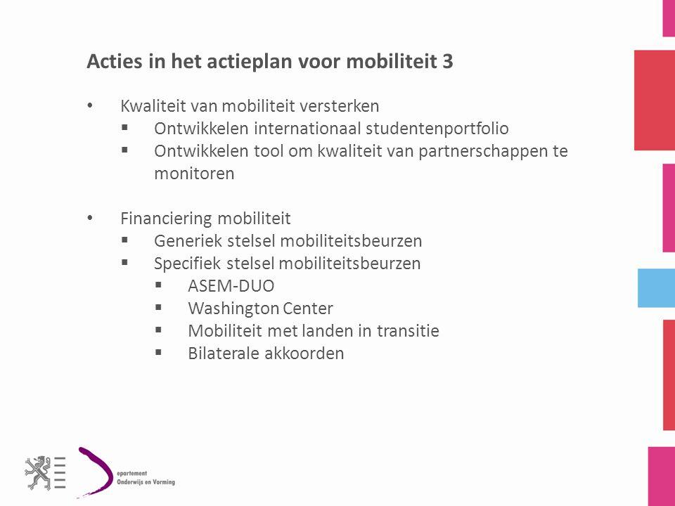 Acties in het actieplan voor mobiliteit 3 Kwaliteit van mobiliteit versterken  Ontwikkelen internationaal studentenportfolio  Ontwikkelen tool om kwaliteit van partnerschappen te monitoren Financiering mobiliteit  Generiek stelsel mobiliteitsbeurzen  Specifiek stelsel mobiliteitsbeurzen  ASEM-DUO  Washington Center  Mobiliteit met landen in transitie  Bilaterale akkoorden
