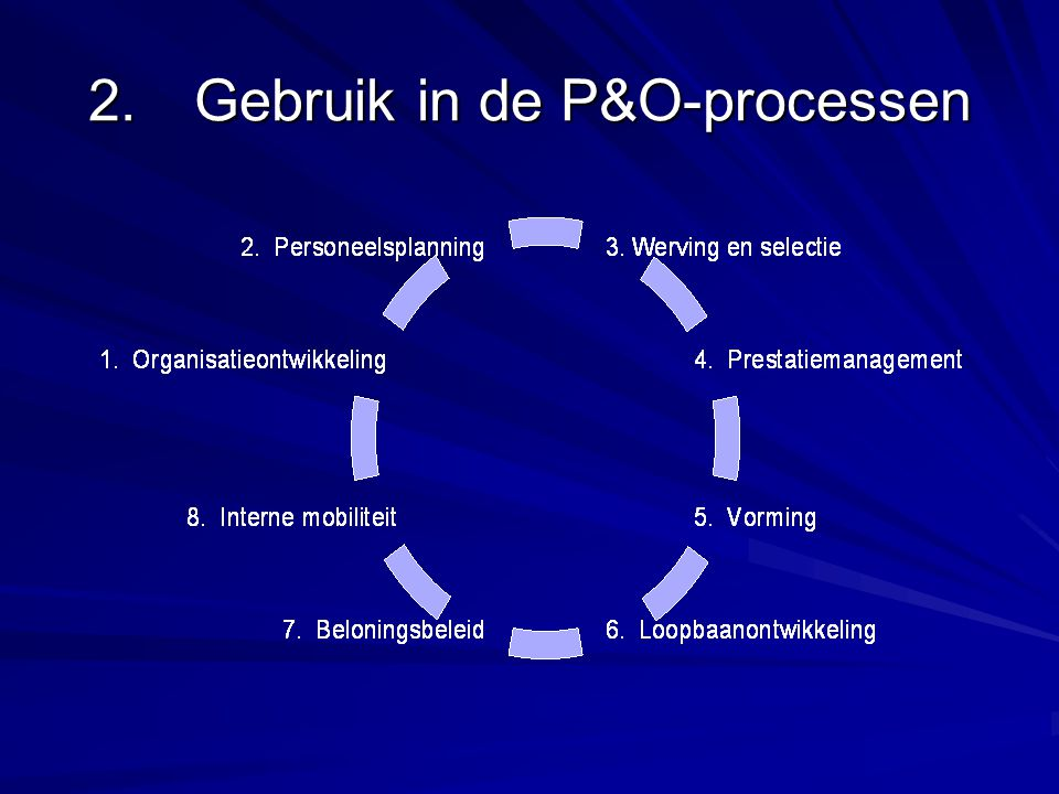 2.Gebruik in de P&O-processen