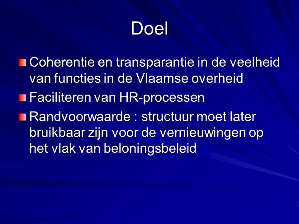 Doel Coherentie en transparantie in de veelheid van functies in de Vlaamse overheid Faciliteren van HR-processen Randvoorwaarde : structuur moet later bruikbaar zijn voor de vernieuwingen op het vlak van beloningsbeleid