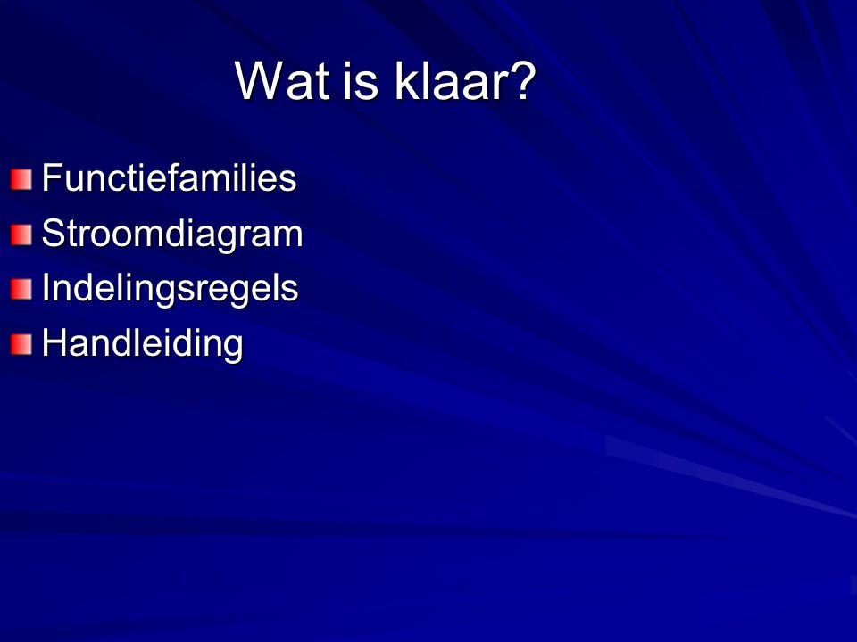Wat is klaar FunctiefamiliesStroomdiagramIndelingsregelsHandleiding