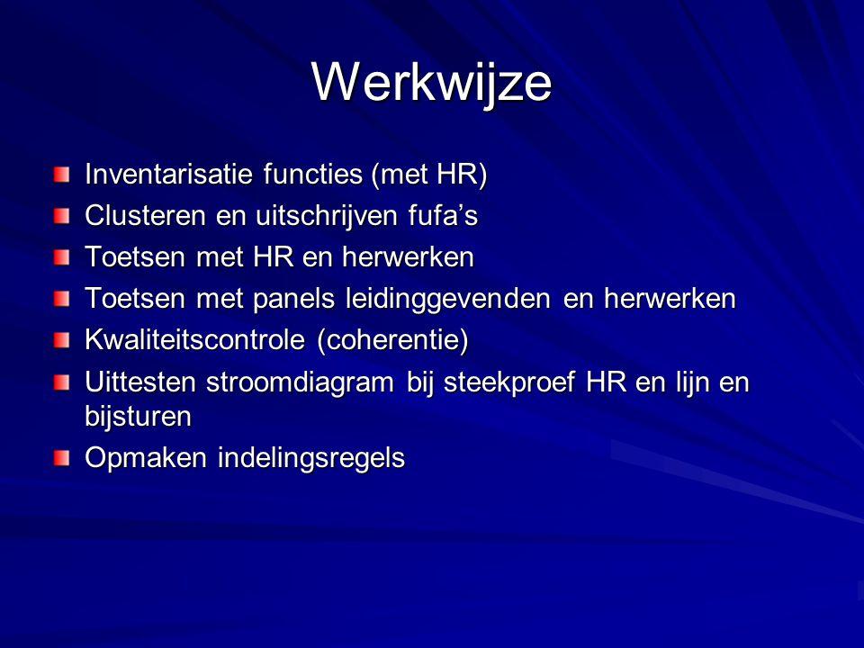 Werkwijze Inventarisatie functies (met HR) Clusteren en uitschrijven fufa's Toetsen met HR en herwerken Toetsen met panels leidinggevenden en herwerken Kwaliteitscontrole (coherentie) Uittesten stroomdiagram bij steekproef HR en lijn en bijsturen Opmaken indelingsregels