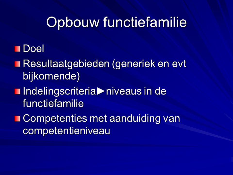 Opbouw functiefamilie Doel Resultaatgebieden (generiek en evt bijkomende) Indelingscriteria►niveaus in de functiefamilie Competenties met aanduiding van competentieniveau