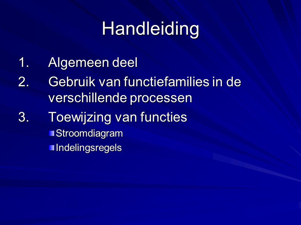 Handleiding 1.Algemeen deel 2.Gebruik van functiefamilies in de verschillende processen 3.Toewijzing van functies StroomdiagramIndelingsregels